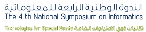 KSU Preparing for National Symposium on Informatics for People with Special Needs (NSI2013) in April