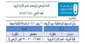 المرشحين والمرشحات للمقابلة الشخصية للقبول ببرامج الدراسات العليا بقسم الإدارة التربوية