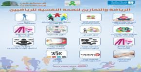 الهيئة السعودية للمهندسين تستضيف طلاب كلية العمارة والتخطيط بجامعة الملك سعود