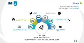 مركز التوجية والارشاد بجامعة الملك سعود يحقق نجاحات في استخدام التقنية