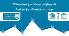 فيديو تقرير حول نتائج دراسة مستوى اندماج طلبة جامعة الملك سعود في العملية التعليمية عام 1437هـ