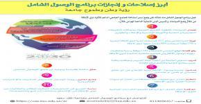 برنامج الوصول الشامل بجامعه الملك سعود البرنامج وبيت الخبرة الأول عربيا واسلاميا  الذي يعزز الرؤية التكاملية  للوصول الشامل