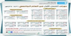 بدء التسجيل في دورات الفصل الأول للعام الجامعي 1436هـ -1437هـ بمركز الحاسب وتنمية المهارات للتدريب
