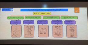 دورة أساسيات الموارد البشرية