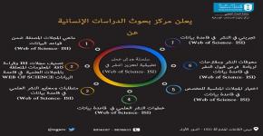 سلسلة ورش عمل تطبيقية لتعزيز النشر في (WEB OF SCIENCE-ISI)