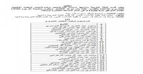 إعلان الأسماء المرشحة لوظيفة معيد في قسم اللغة العربية وآدابها