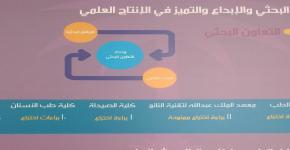 """معهد النانو يشارك في فعالية """"إنجازٌ بجودة"""" في دورته الرابعة بالمدينة الجامعية للطالبات"""
