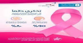 مشاركة معهد الملك عبد الله لتقنية النانو باليوم الموحد لسرطان الثدي في المدينة الجامعية لطالبات