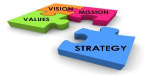 إعتماد الخطة الاستراتيجية الثانية لمعهد التصنيع المتقدم (1440-1445 هـ)  الموافق 2018-2023م)