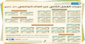 بدء التسجيل في دورات الفصل الثاني للعام الجامعي 1436هـ -1437هـ