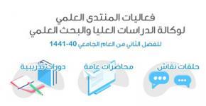 """محاضرة علمية بعنوان: دعوة لحضور محاضرة بعنوان """"الطلب في العربية ونظرية التلطف"""""""