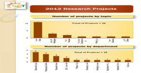 KSU's Sustainable Energy Technology (SET) program to fund 20 projects