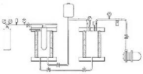 Dr. Mohammad Iqbal Khan awarded a US patent for novel method for measuring concrete porosity