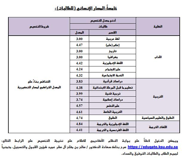 معدل قبول جامعة الملك سعود